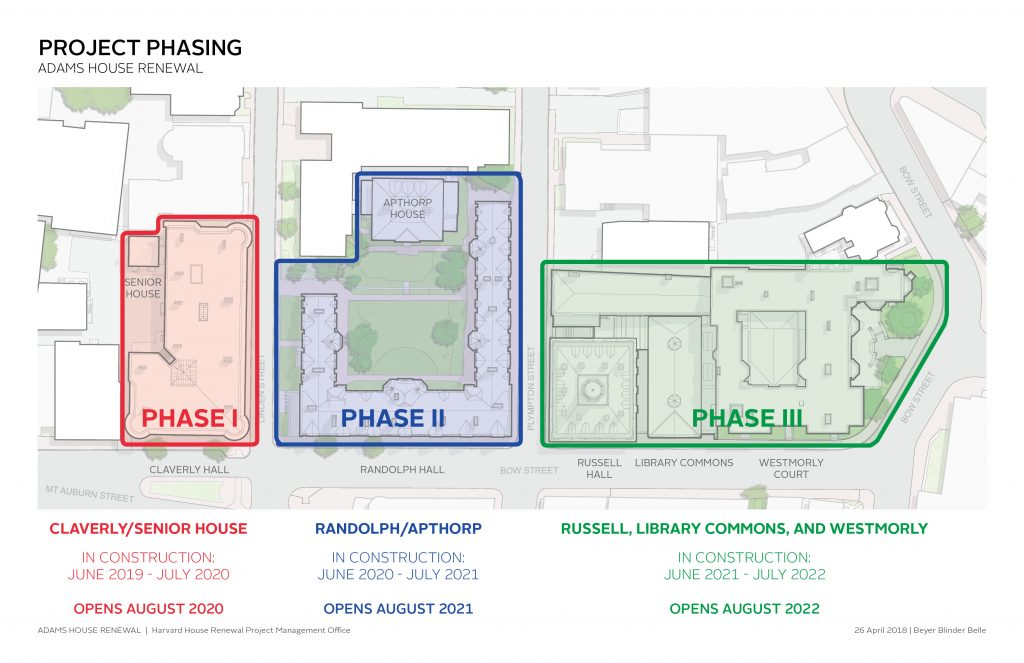Phasing will run west to east, beginning with Claverly/Senior House, followed by Randolph and Apthorp, and concluding with the complex of Russell Hall, the Library Commons Building, and Westmorly. Construction of Phase I begins in June 2019. Each phase of construction is about 15 months, and will overlap with the next phase over each summer.